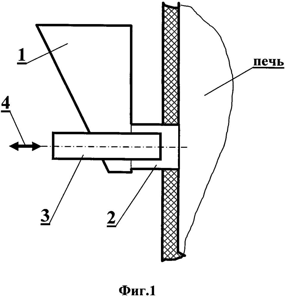 Устройство для загрузки сыпучих материалов в печь