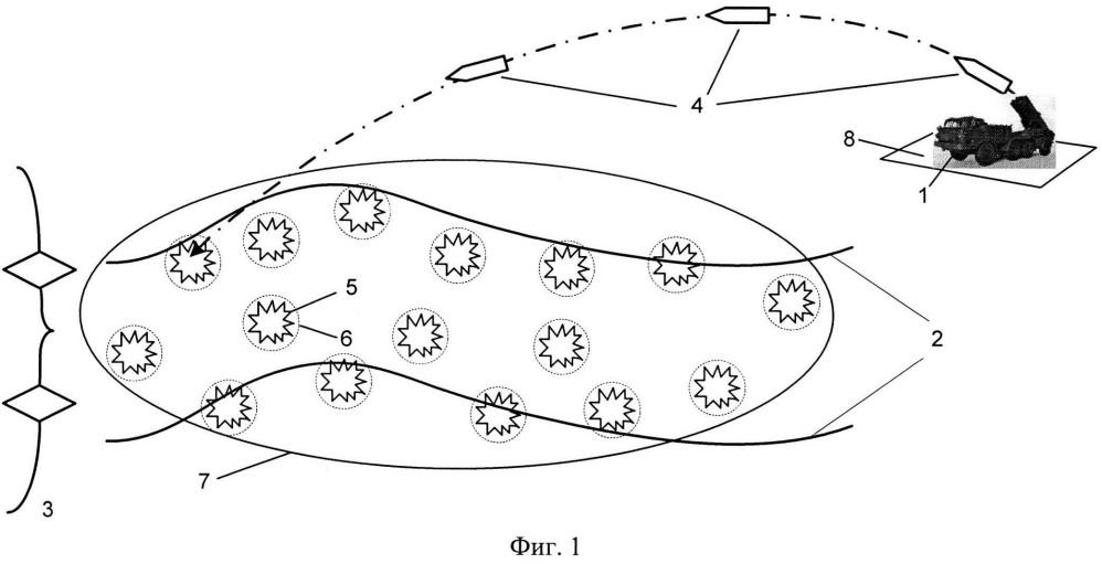 Способ организации комбинированного заграждения на маршруте движения вооружения и техники противника