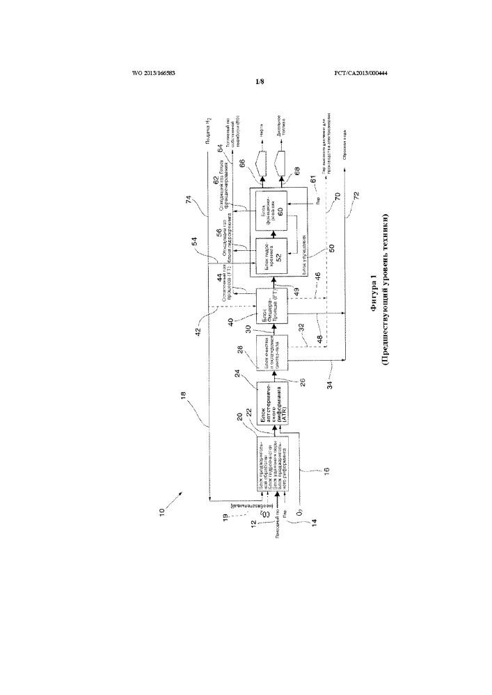 Усовершенствованный способ фишера-тропша для составления углеводородного топлива с применением условий gtl