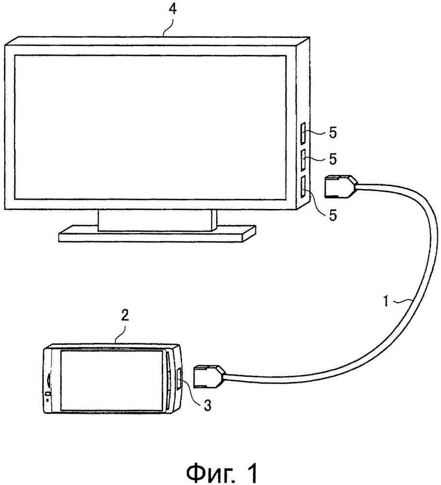 Кабель, электронное устройство и способ управления электронным устройством