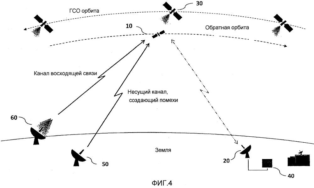 Устройства, система и способы для получения информации об электромагнитной энергии, излучаемой с земли, например, для определения местоположения источника помех на земле