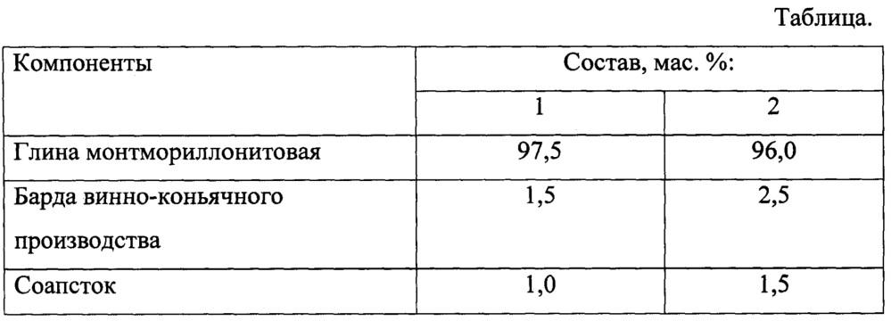 Сырьевая смесь для изготовления керамзита