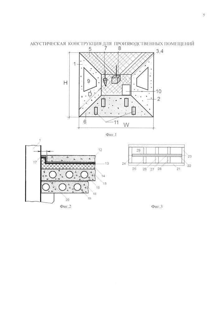 Акустическая конструкция для производственных помещений