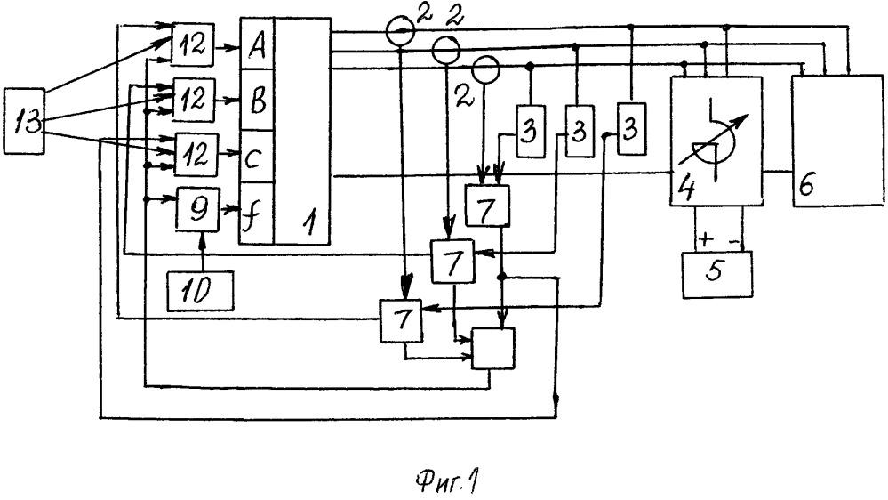 Устройство для испытания управляемых шунтирующих реакторов