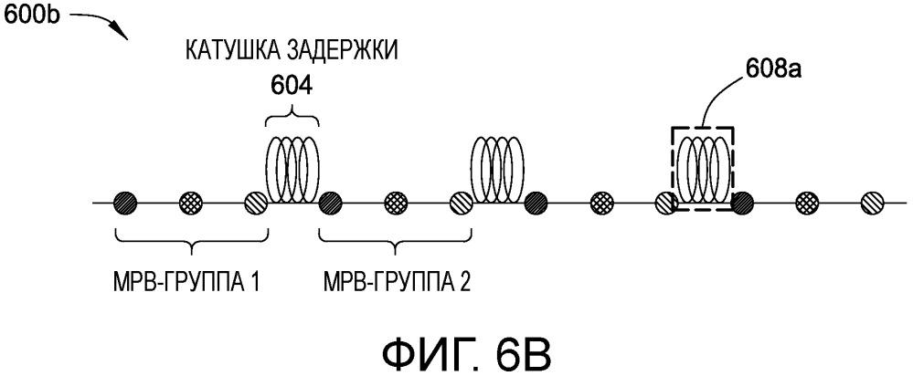 Матрицы датчиков, предусматривающие мультиплексирование с разделением по времени (мрв) и мультиплексирование с разделением по длине волны (мрдв)
