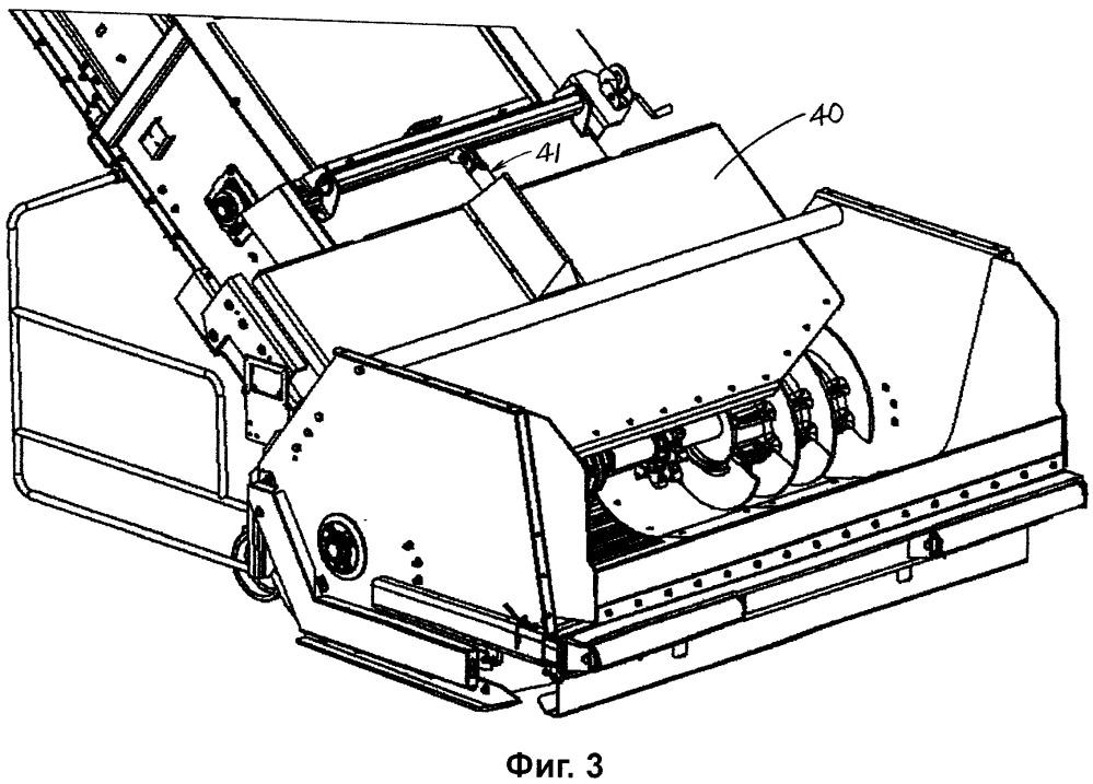 Автоматическое регулирование положения затвора приемного бункера для грузовиков асфальтоперегружателя
