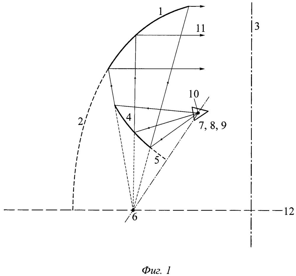 Офсетная тороидально-параболическая зеркальная антенна (варианты)