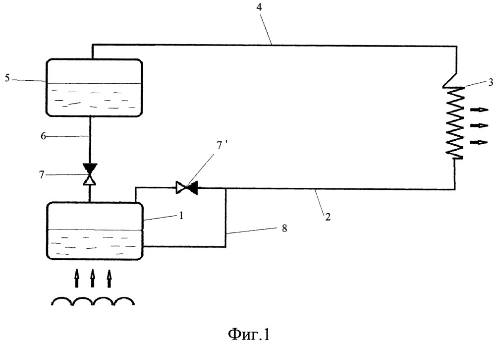 Способ и устройство для теплопередачи