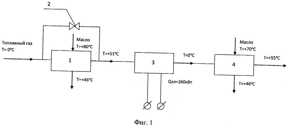 Агрегатный газомасляный блок с детандер-генератором (варианты)