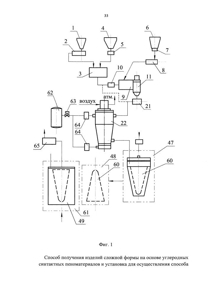 Способ получения изделий сложной формы на основе углеродных синтактных пеноматериалов и установка для осуществления способа