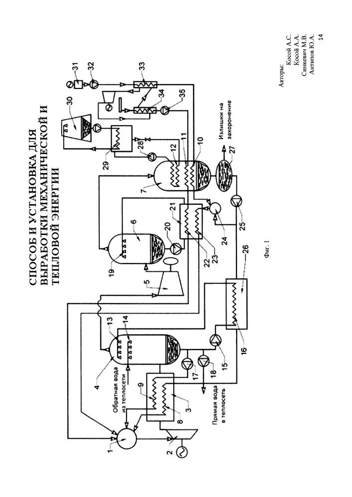 Способ и установка для выработки механической и тепловой энергии