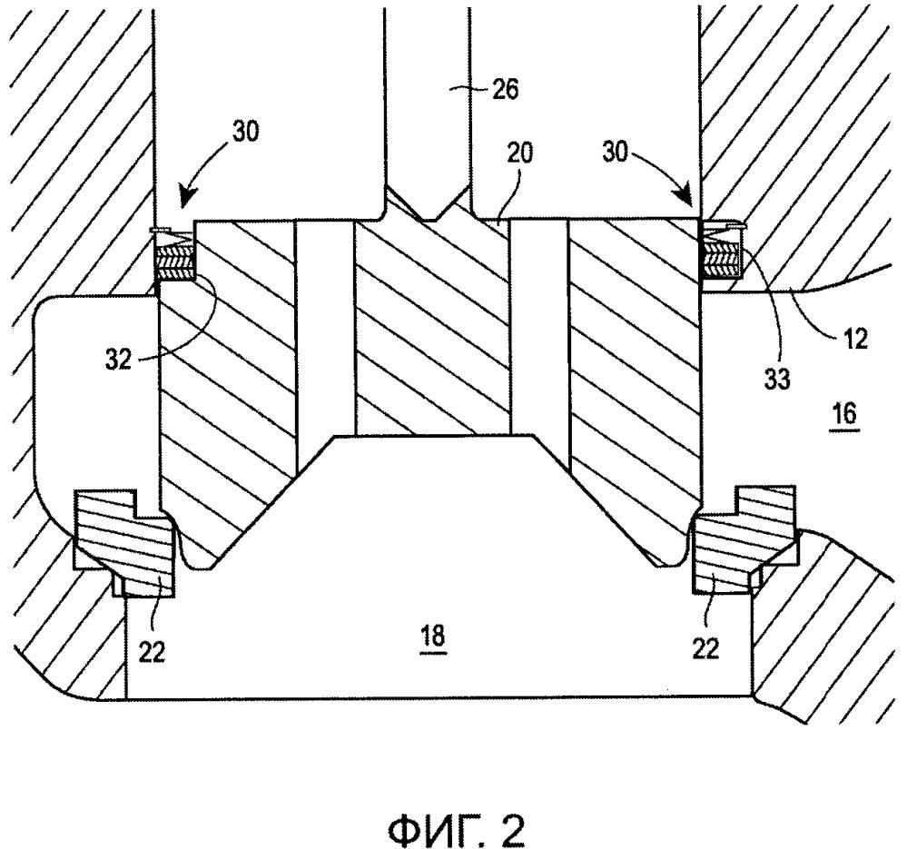 Графитовый/металлический уплотнительный узел клапана для высокотемпературных управляющих клапанов