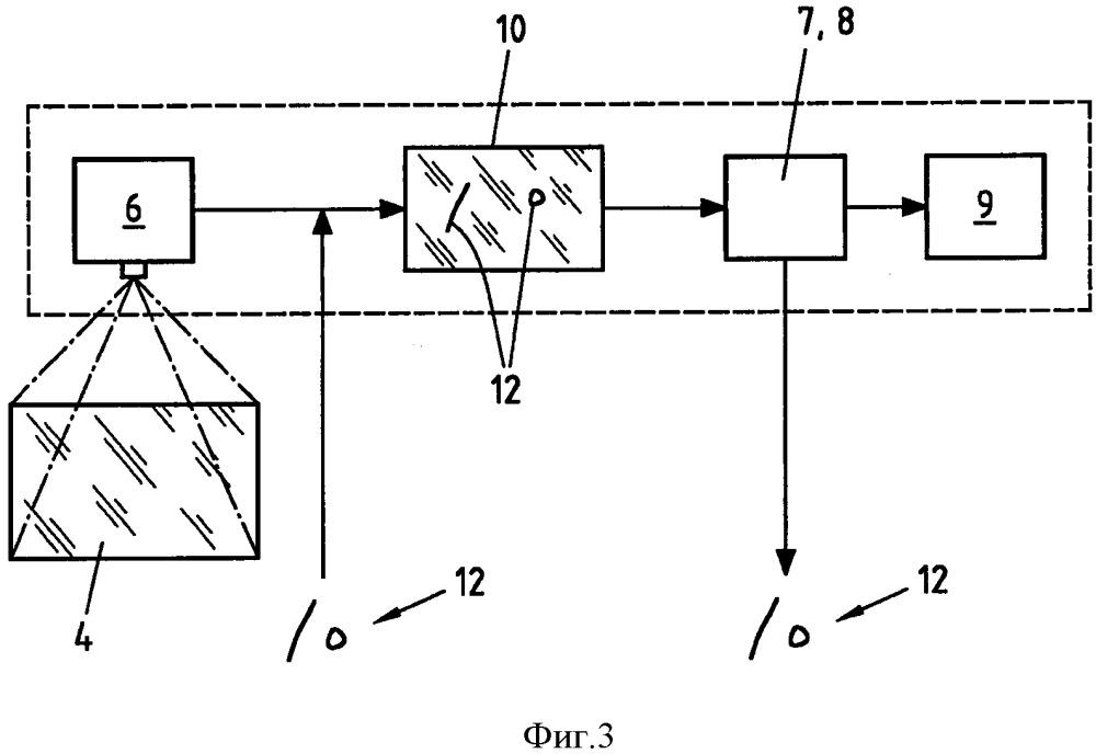 Способ и устройство проверки инспекционной системы для обнаружения поверхностных дефектов