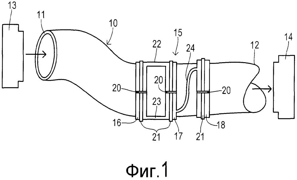 Система турбонагнетателя и система переноса воздуха турбонагнетателя