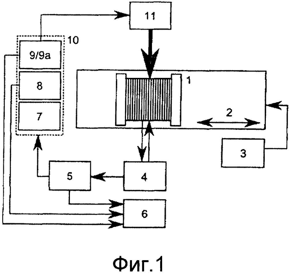 Адаптивное лазерное соединение пластин статора и ротора