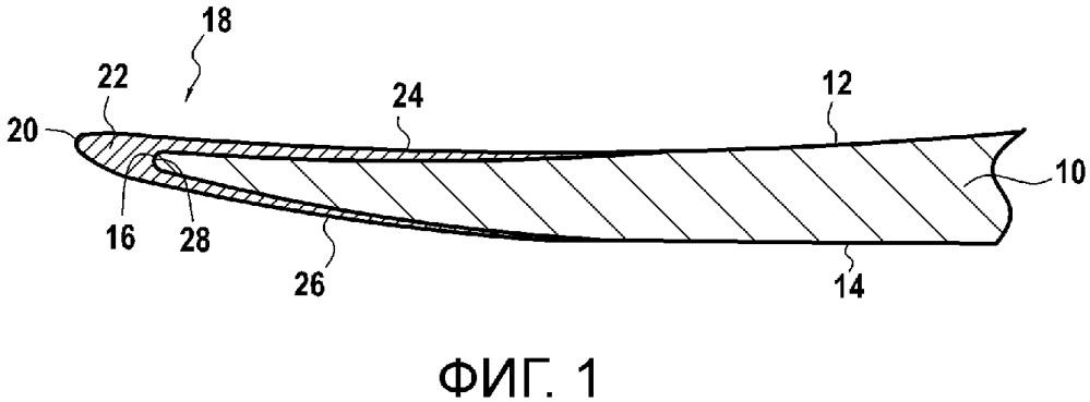 Способ высокотемпературной формовки окантовки металлической лопасти
