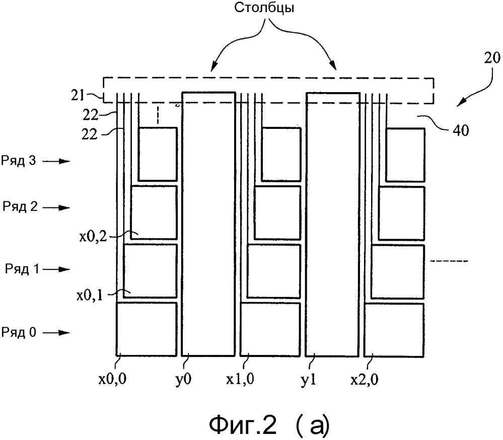 Проекционно-емкостная сенсорная панель с серебросодержащим прозрачным проводящим слоем(ями)