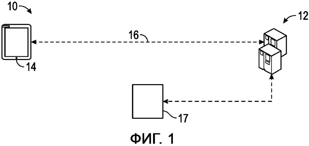 Система контроля и оповещения пользователей об уровнях dha