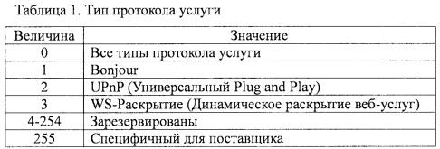 Устройство беспроводной передачи данных и устройство управления передачей данных