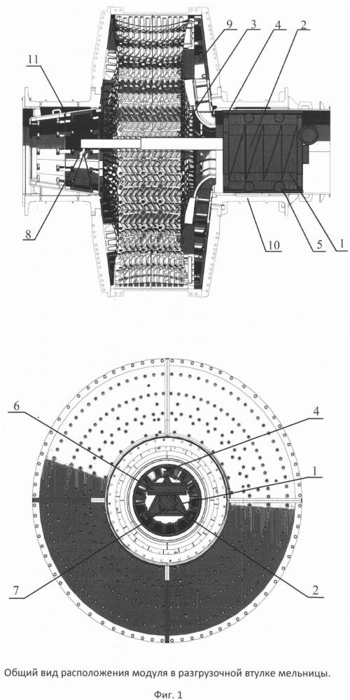 Модульное устройство для перефутеровки барабанных мельниц