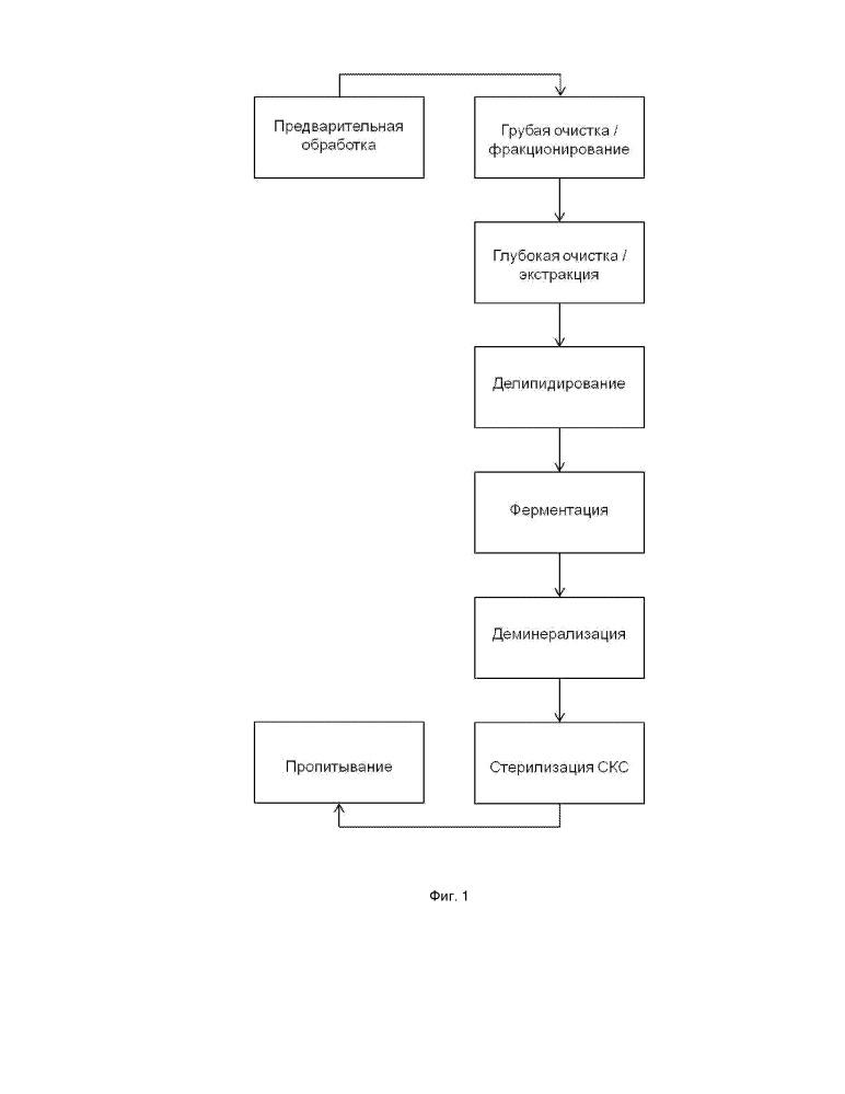 Биорезорбируемый биологический матрикс для замещения дефектов костной ткани и способ его получения