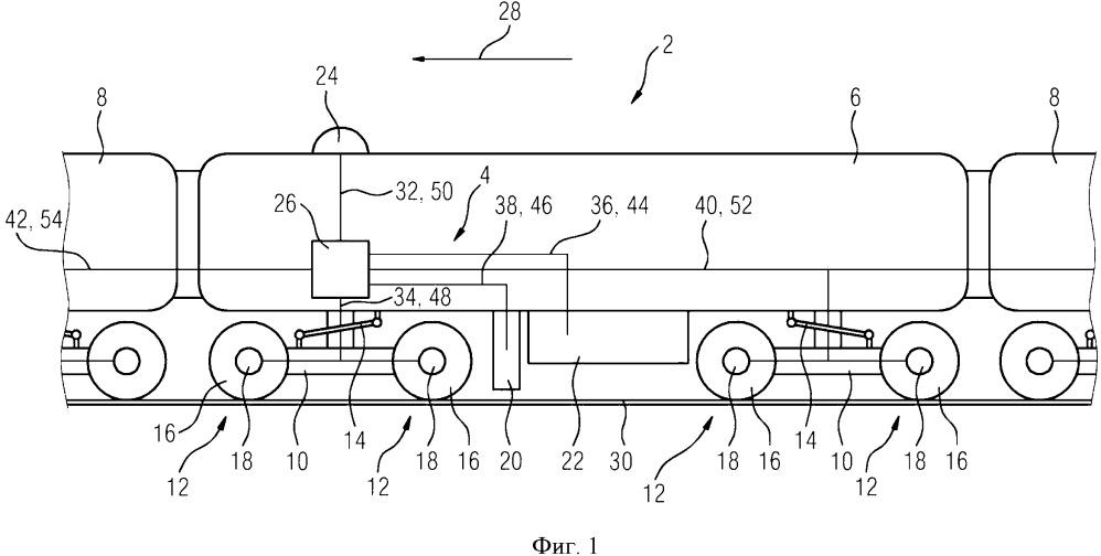 Способ стабилизации рельсового транспортного средства
