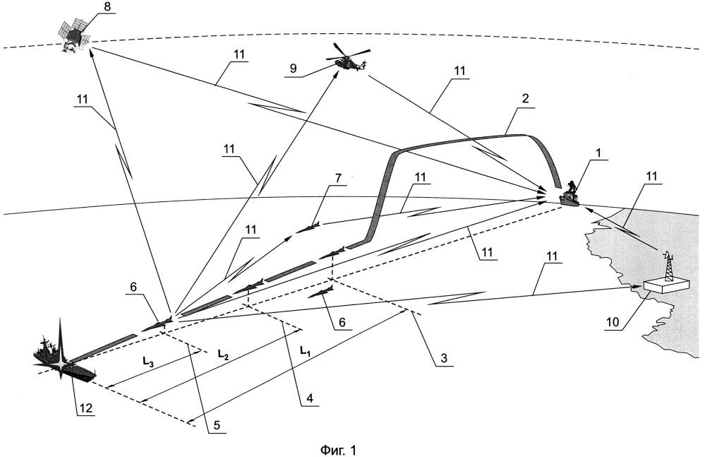 Способ контроля поражения цели крылатой ракетой