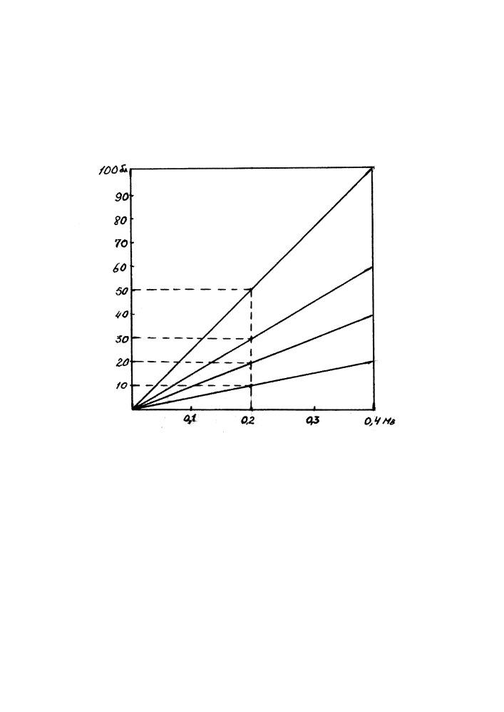 Способ анализа запаха газовых смесей