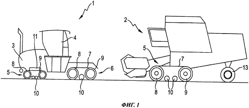 Транспортное средство на гусеничном ходу