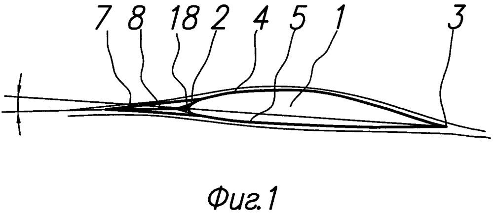 Аэродинамическая поверхность летательного аппарата