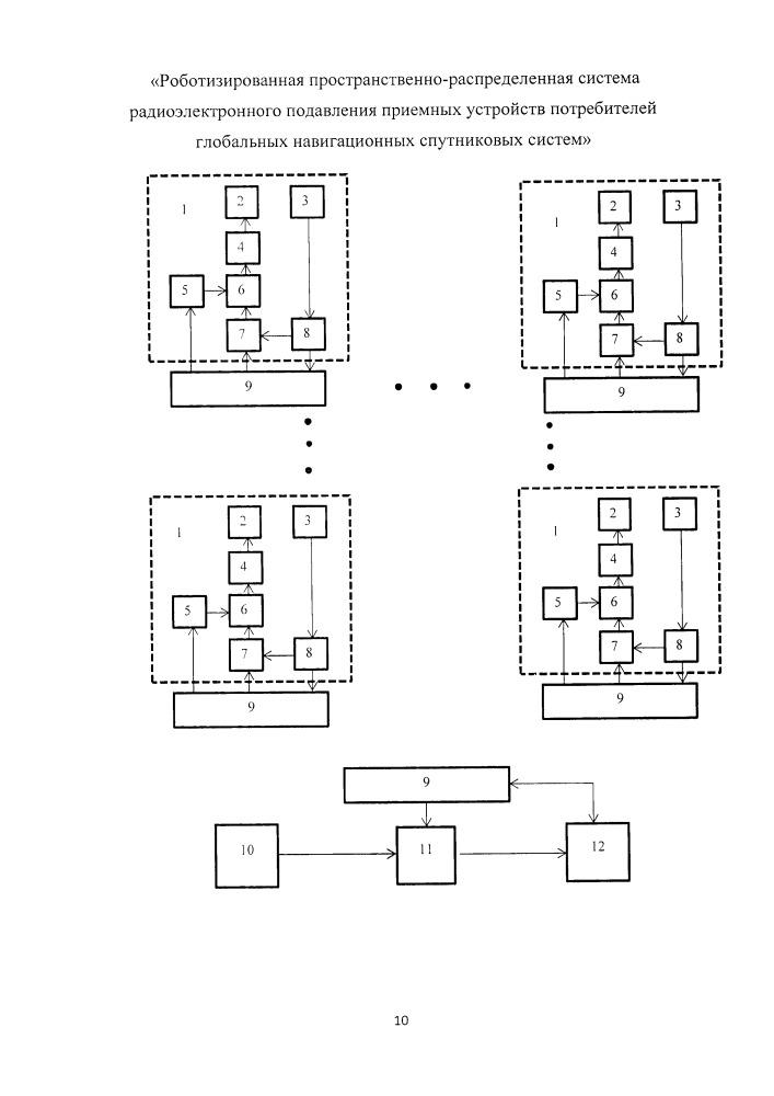 Роботизированная пространственно-распределенная система радиоэлектронного подавления приемных устройств потребителей глобальных навигационных спутниковых систем