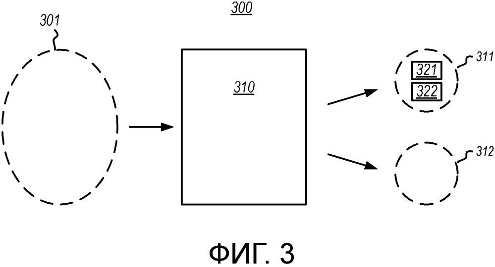 Компиляция преобразований в пользовательском интерфейсе повторных вычислений