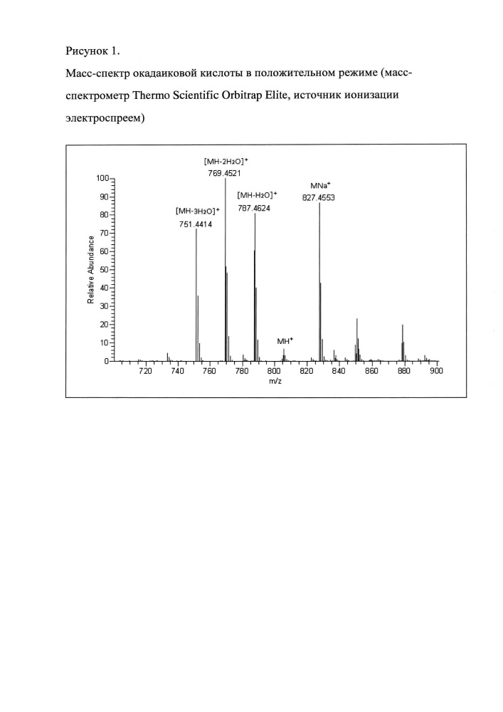 Способ количественного определения окадаиковой кислоты в морепродуктах
