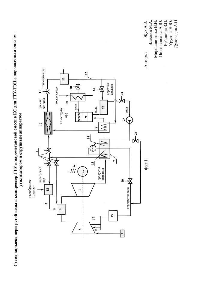Газотурбинная когенерационная установка