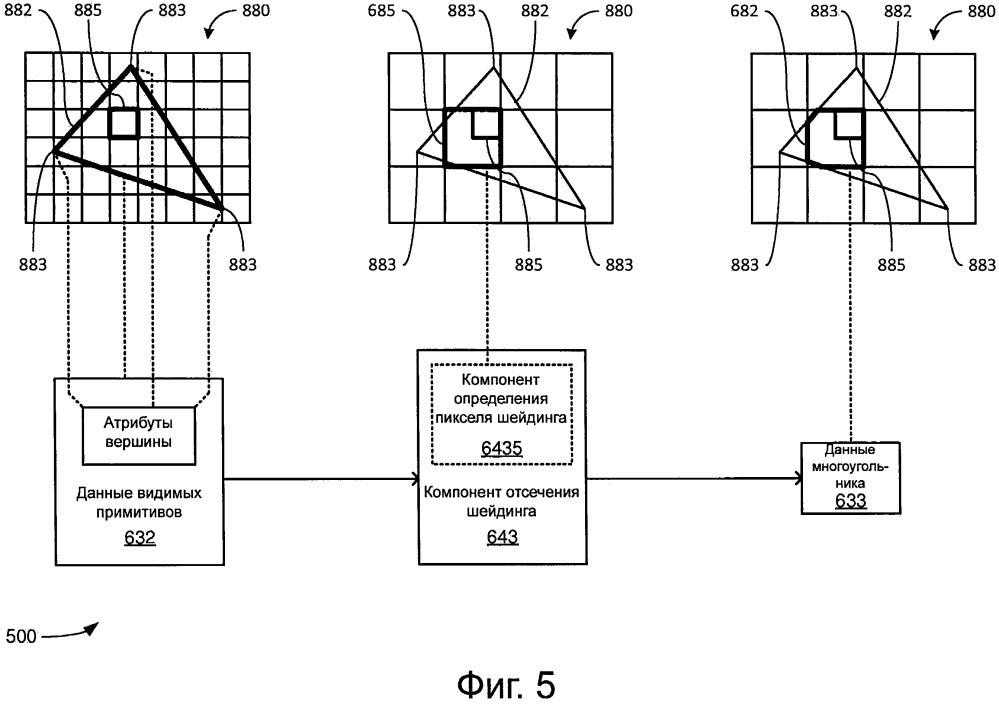 Технологии уменьшения пиксельного шейдинга