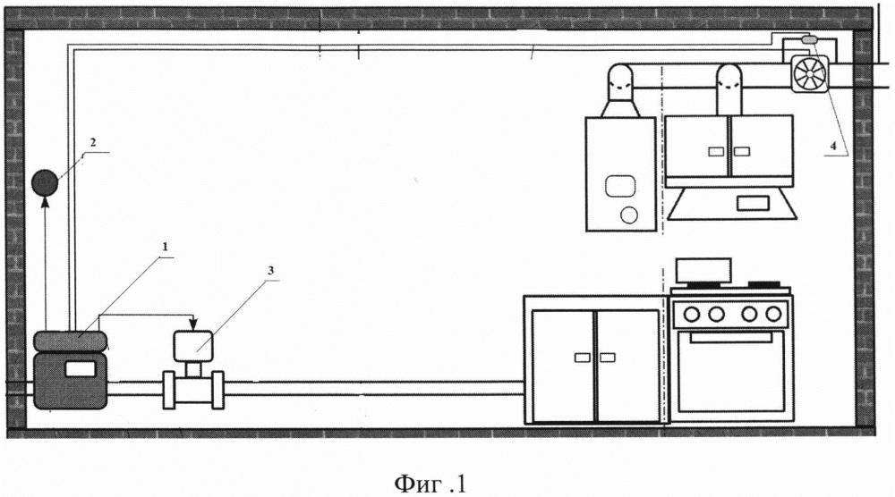 Система автоматического обнаружения и контроля утечки газа
