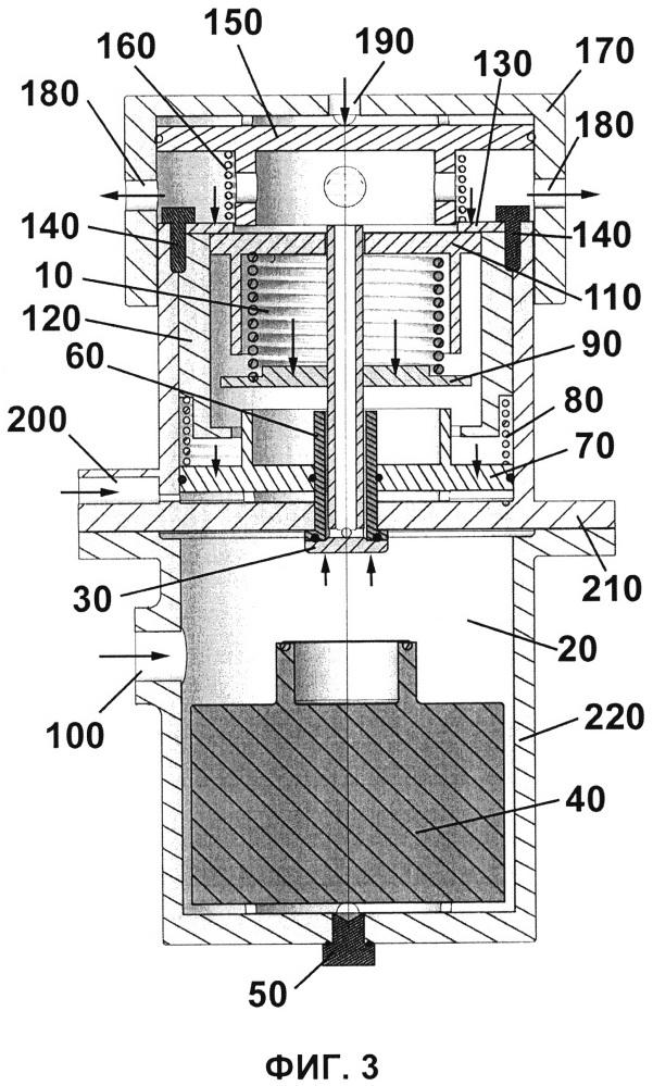 Пассивная система снижения давления для емкостей под давлением в ядерных реакторах