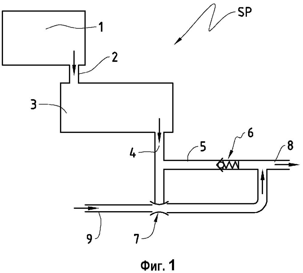 Способ откачки в насосной системе и система вакуумных насосов