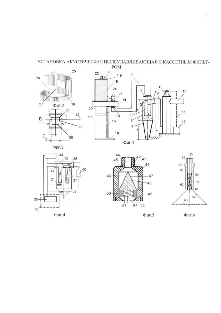 Установка акустическая пылеулавливающая с кассетным фильтром