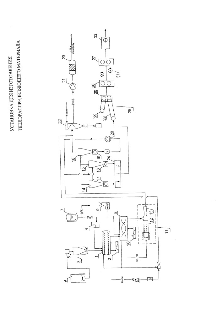 Установка для изготовления теплораспределяющего материала