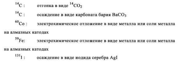 Способ и установка для извлечения радиоактивных нуклидов из отработанных смоляных материалов