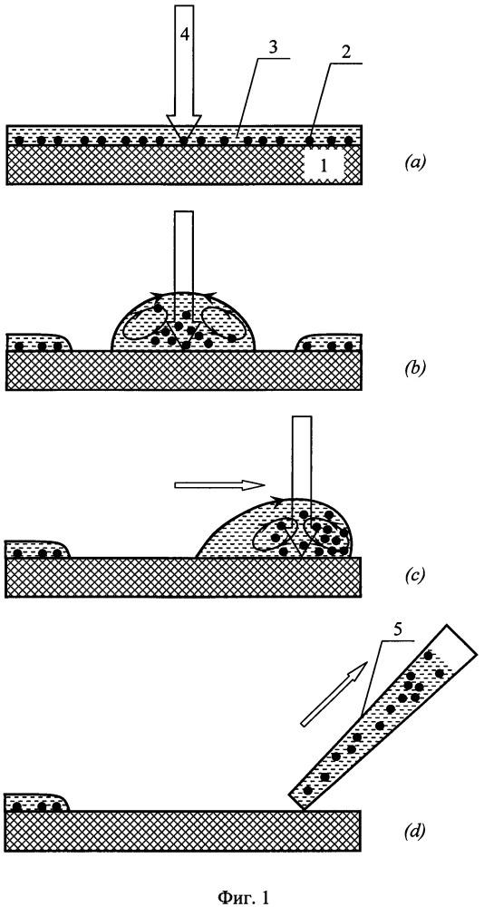 Способ очистки твердой поверхности от микрочастиц