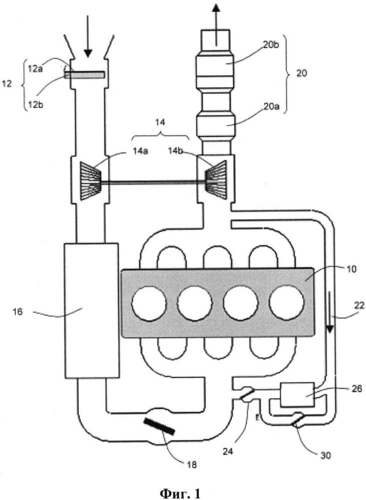 Способ и система обогрева кабины транспортного средства