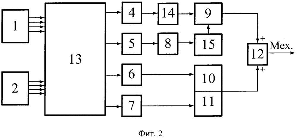 Электропривод механизма подъема башенного крана с параметрическим управлением