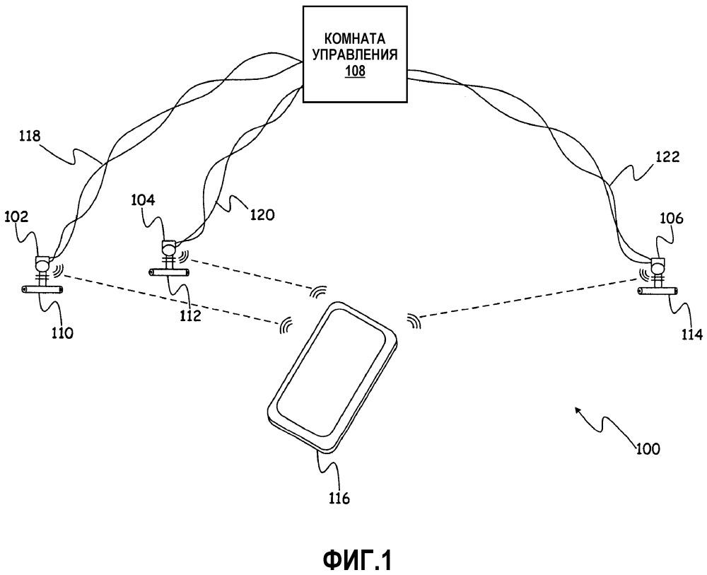 Передатчик технологического параметра с беспроводным приемопередатчиком с питанием от контура