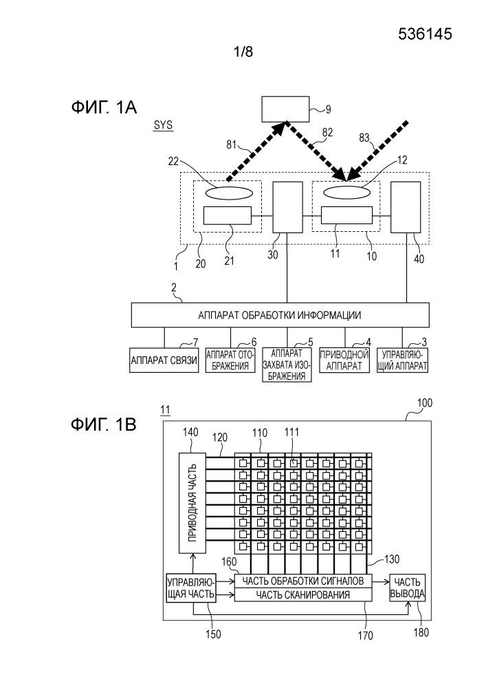 Устройство фотоэлектрического преобразования, аппарат измерения дальности и система обработки информации