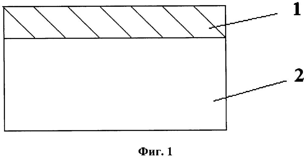 Полупроводниковый газоанализатор оксида углерода