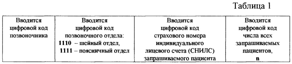Система мониторинга параметров процедур коррекции кривизны дуг лордозов позвоночника