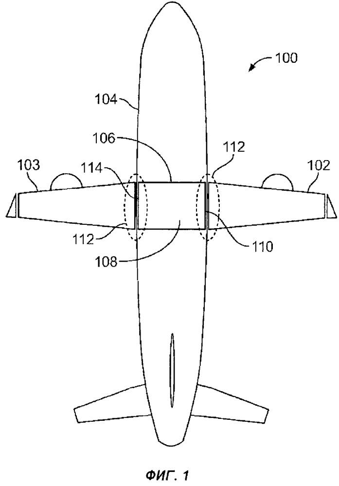 Устройство и способы соединения композитных структур летательных аппаратов