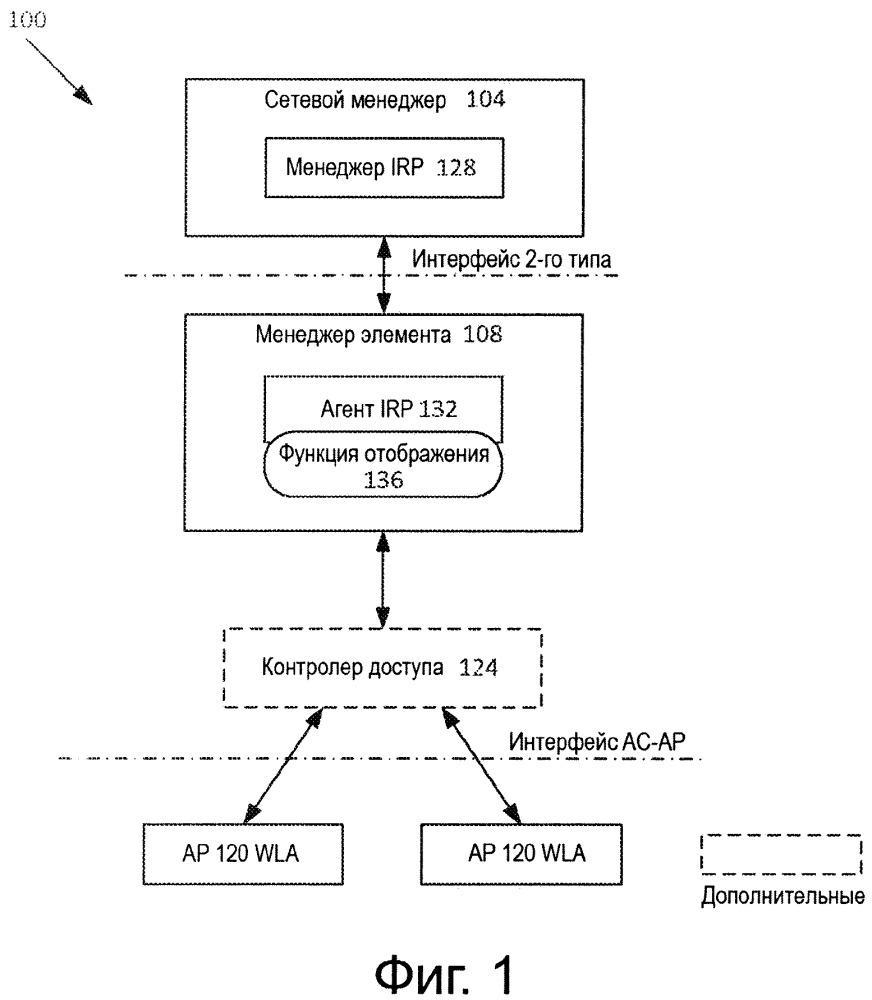 Способы и устройства уведомления об аварийных сигналах wlan в сотовых сетях связи
